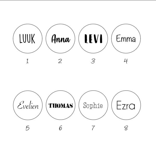 voorbeeld namen